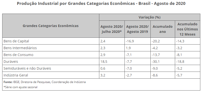 Brazil and Mexico will see a decline of 5.8% and 9% of their GDP, respectively