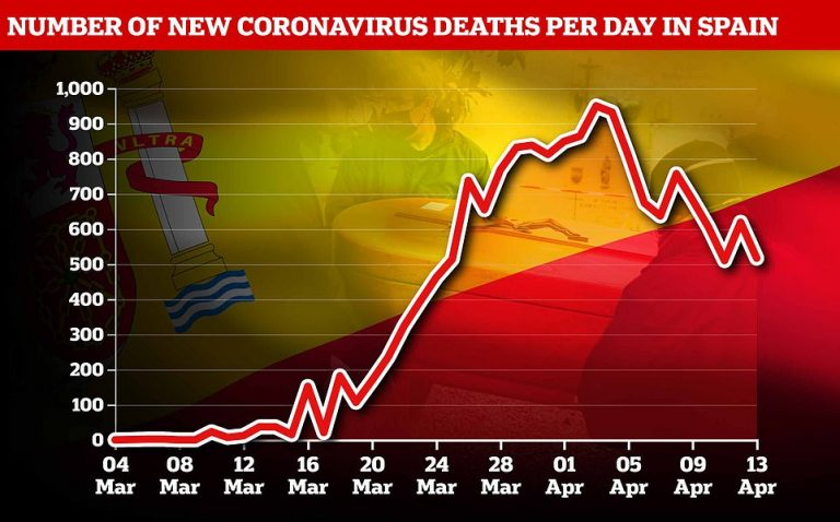 France reports a new record of 16,972 positive results for coronavirus in 24 hours