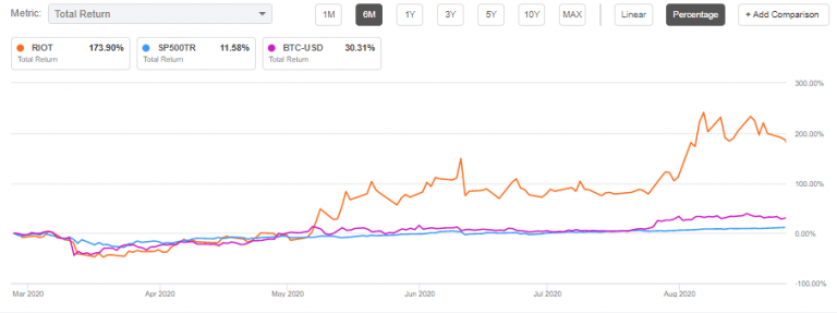 """Gold """"sinks"""" against Bitcoin is very optimistic about the cryptocurrency, says Raoul Pal"""