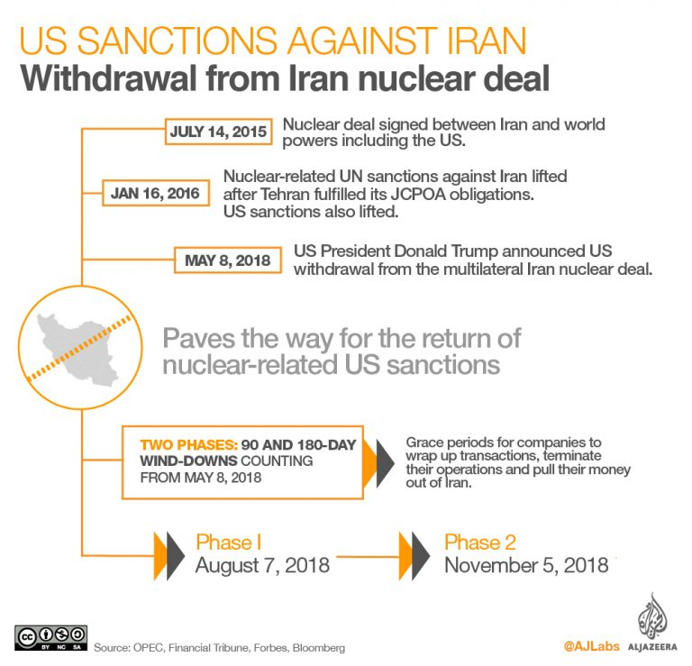 Iran announces the end of the embargo on arms sales affecting the country