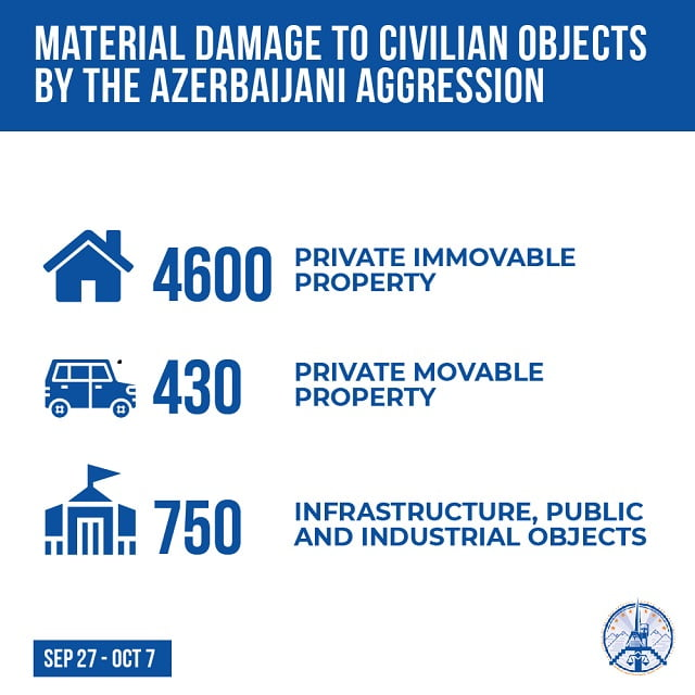 More than 430 soldiers and 41 civilians have already been killed in the fighting in Nagorno-Karabakh