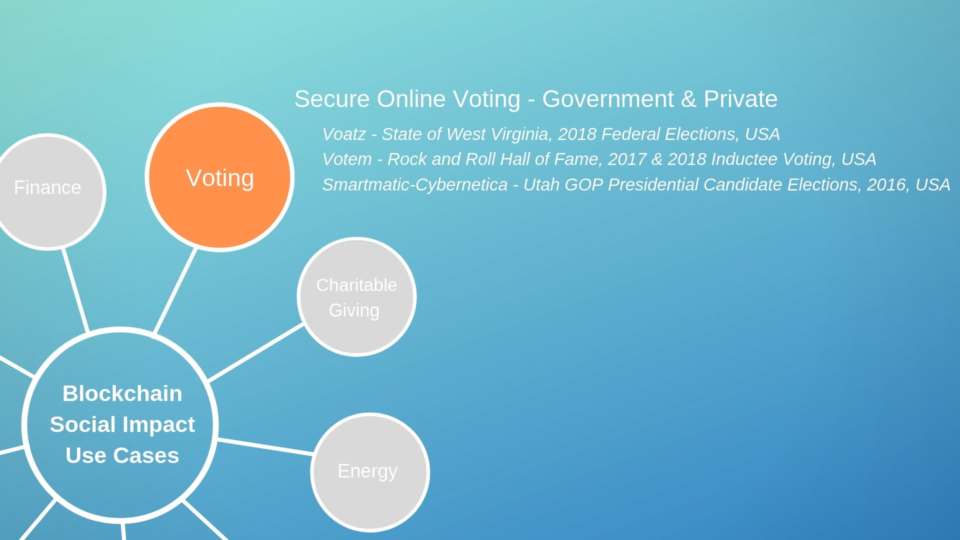 Blockchain-based voting systems have potential despite security concerns