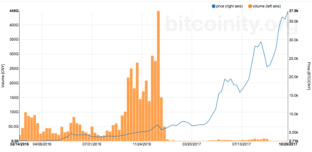 Cypherpunk Holdings became the ninth largest public holder of Bitcoin