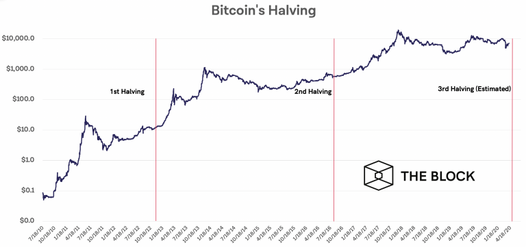 Grayscale Trust has the largest weekly influx in history, holding nearly 500,000 Bitcoin in total