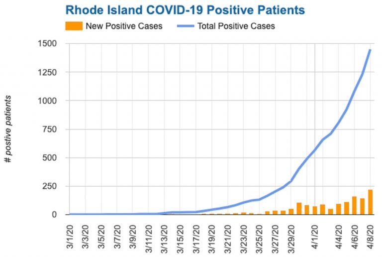 The coronavirus pandemic drops to 490,000 new cases and exceeds 58.7 million infections