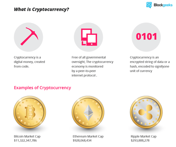 What's in cryptocurrency?