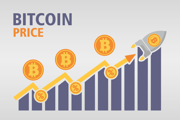 Why is the price of Bitcoin rising and how far could it go?
