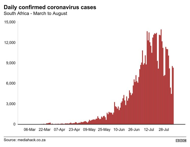 China has treated 30 new cases of coronavirus in the past 24 hours