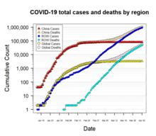 Japan records deaths daily and detects five cases of the UK variant of COVID-19