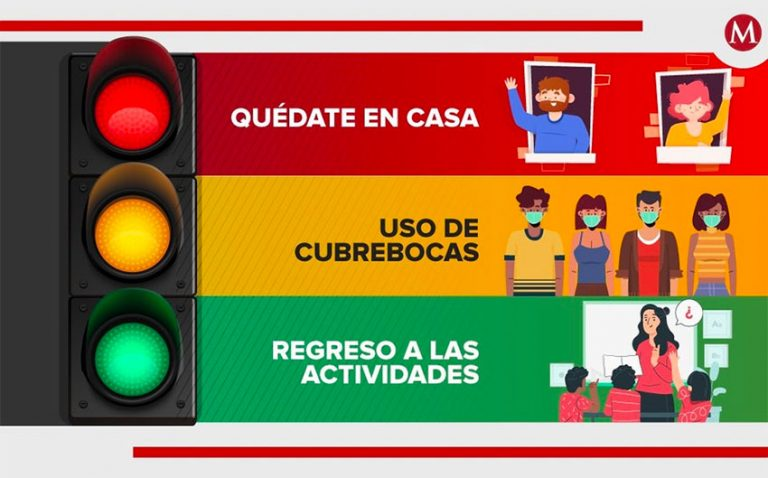 The red light is activated in CDMX and Edomex, non-essential activities are suspended