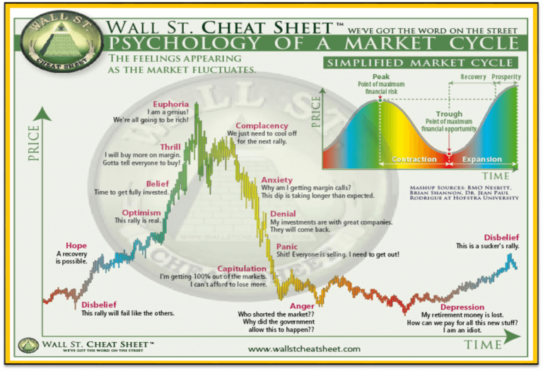 3 Ways The next Altcoin Bull Cycle will be very different from 2017