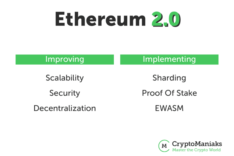 These are the best and worst times of the day to use Ethereum